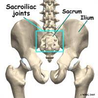 What is the Sacroiliac Joint or SI joint?